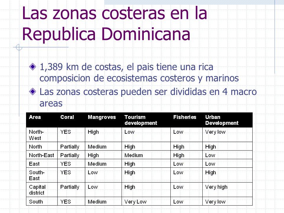 Las zonas costeras en la Republica Dominicana 1,389 km de costas, el pais tiene una rica composicion de ecosistemas costeros y marinos Las zonas coste