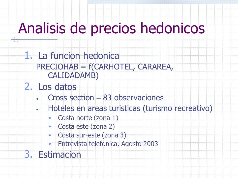 Analisis de precios hedonicos 1. La funcion hedonica PRECIOHAB = f(CARHOTEL, CARAREA, CALIDADAMB) 2. Los datos Cross section – 83 observaciones Hotele