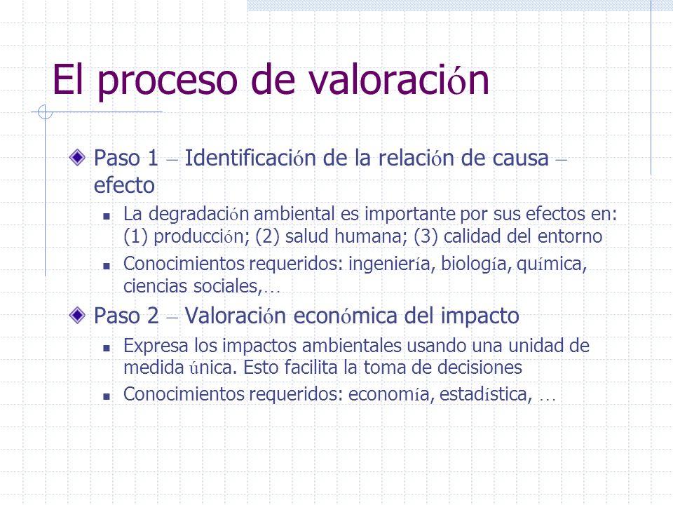 El proceso de valoraci ó n Paso 1 – Identificaci ó n de la relaci ó n de causa – efecto La degradaci ó n ambiental es importante por sus efectos en: (