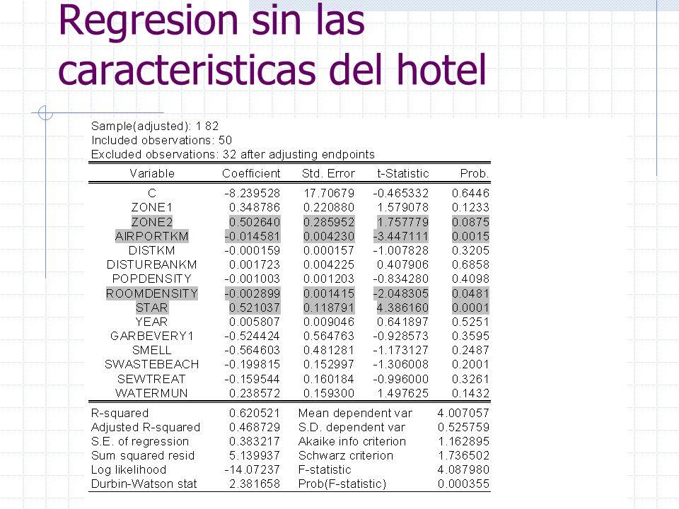 Regresion sin las caracteristicas del hotel