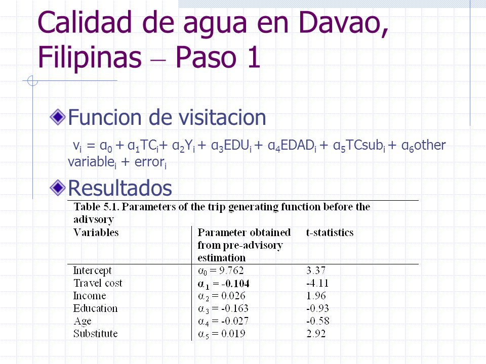 Calidad de agua en Davao, Filipinas – Paso 1 Funcion de visitacion v i = α 0 + α 1 TC i + α 2 Y i + α 3 EDU i + α 4 EDAD i + α 5 TCsub i + α 6 other v