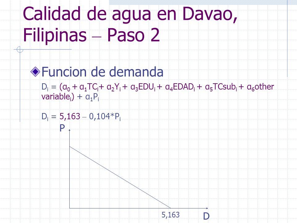 Calidad de agua en Davao, Filipinas – Paso 2 Funcion de demanda D i = (α 0 + α 1 TC i + α 2 Y i + α 3 EDU i + α 4 EDAD i + α 5 TCsub i + α 6 other var