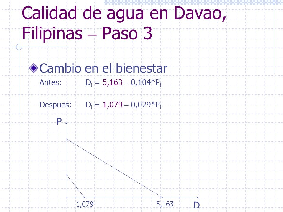 Calidad de agua en Davao, Filipinas – Paso 3 Cambio en el bienestar Antes:D i = 5,163 – 0,104*P i Despues:D i = 1,079 – 0,029*P i 5,163 P D 1,079