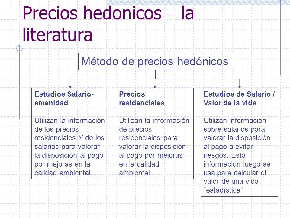 Precios hedonicos – la literatura Método de precios hedónicos Estudios Salario- amenidad Utilizan la información de los precios residenciales Y de los