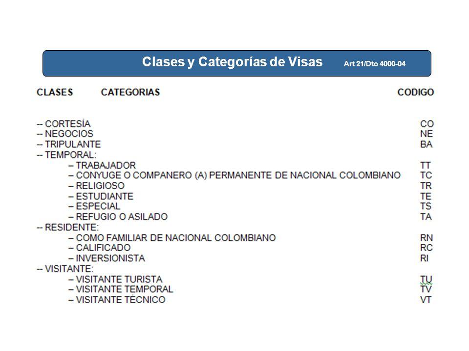 Clases y Categorías de Visas Art 21/Dto 4000-04