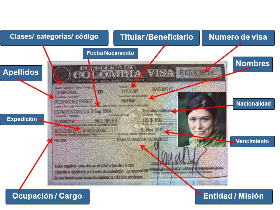 Numero de visa Clases/ categorías/ código Ocupación / CargoEntidad / Misión Nombres Apellidos Nacionalidad Fecha Nacimiento Vencimiento Expedición Tit