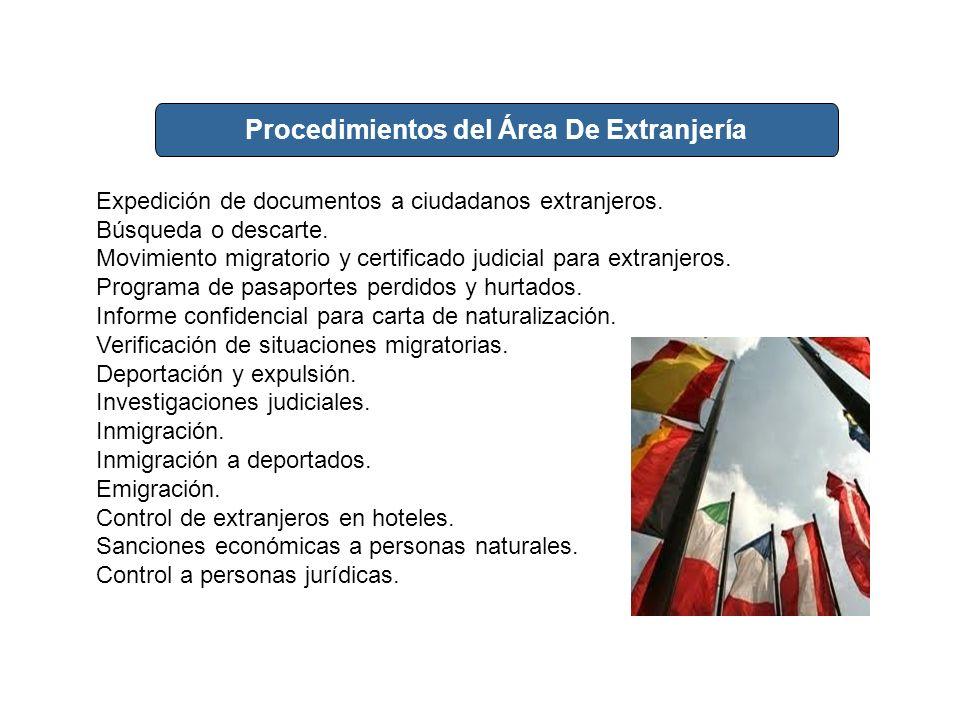 Expedición de documentos a ciudadanos extranjeros. Búsqueda o descarte. Movimiento migratorio y certificado judicial para extranjeros. Programa de pas