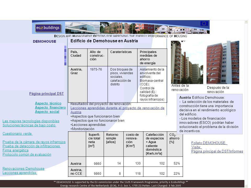 Antes de la renovación Después de la renovación Página principal DST País, Ciudad Año de construc- ción CaraterísticasPrincipales medidas de ahorro de energía Austria, Graz 1975-76Dos bloques de pisos, viviendas sociales, calefacción de distrito Aislamiento de la envolvente del edificio; Biomasa-central (CCE); Control de calidad (Ej.: fotografía de rayos infrarrojos) Superfi- cie total neta [m 2 ] Retorno simple [años] costo de renova- ción [/m 2 ] Calefacción de espacios + Agua caliente doméstica [Kwh./m 2 a] CO 2 - ahorro [%] Austria98601413010252% Austria, no CCE9860811810222% Edificio de Demohouse en Austria Resultados del proyecto de renovación: Lecciones aprendidas durante el proyecto de renovación de Austria Aspectos que funcionaron bien Aspectos que no funcionaron bien Lecciones aprendidas Monitorización Austria Edificio Demohouse: - La selección de los materiales de construcción tiene una importancia decisiva en el rendimiento ecológico del edificio.