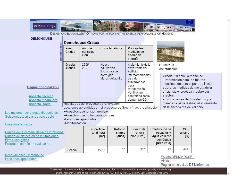 Demohouse Grecia Durante la construcción Página principal DST Resultados del proyecto de renovación: Lecciones aprendidas en el proyecto de Grecia (nu