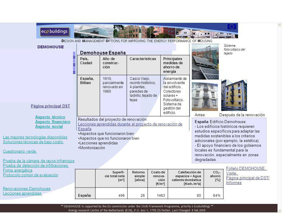 Demohouse España AntesDespués de la renovación Sistema fotovoltaico del tejado Página principal DST Resultados del proyecto de renovación: Lecciones aprendidas durante el proyecto de renovación de España Aspectos que funcionaron bien Aspectos que no funcionaron bien Lecciones aprendidas Monitorización País, Ciudad Año de construc- ción CaracterísticasPrincipales medidas de ahorro de energía España, Bilbao 1910, parcialmente renovado en 1960 Casco Viejo, recinto histórico, 4 plantas, paredes de ladrillo, tejado de tejas Aislamiento de la envolvente del edificio.