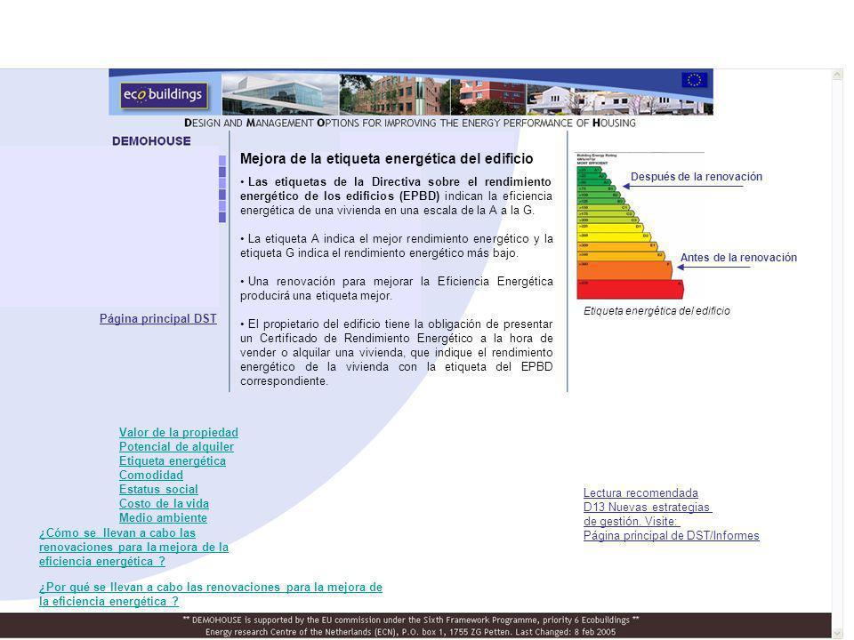 Mejora de la etiqueta energética del edificio Las etiquetas de la Directiva sobre el rendimiento energético de los edificios (EPBD) indican la eficien