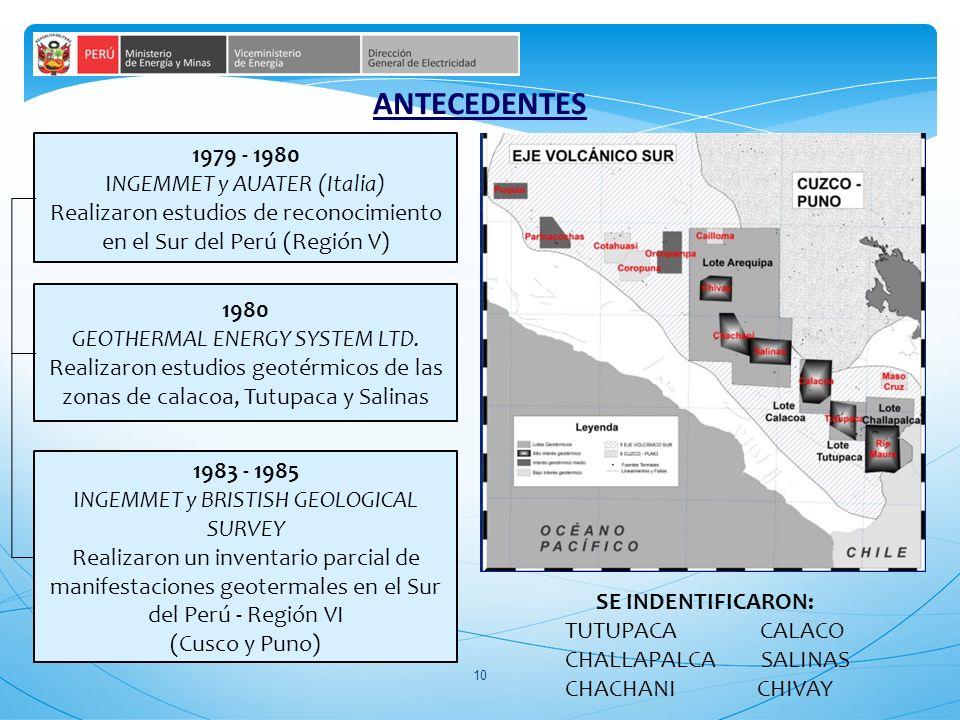 10 ANTECEDENTES 1979 - 1980 INGEMMET y AUATER (Italia) Realizaron estudios de reconocimiento en el Sur del Perú (Región V) SE INDENTIFICARON: TUTUPACA CALACO CHALLAPALCA SALINAS CHACHANICHIVAY 1980 GEOTHERMAL ENERGY SYSTEM LTD.