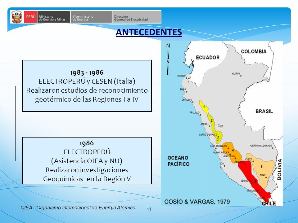 11 ANTECEDENTES 1983 - 1986 ELECTROPERÚ y CESEN (Italia) Realizaron estudios de reconocimiento geotérmico de las Regiones I a IV 1986 ELECTROPERÚ (Asistencia OIEA y NU) Realizaron investigaciones Geoquímicas en la Región V OIEA : Organismo Internacional de Energía Atómica