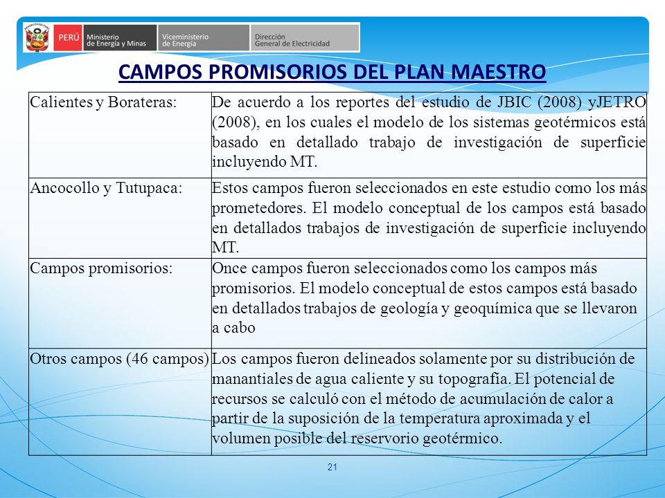 21 Calientes y Borateras:De acuerdo a los reportes del estudio de JBIC (2008) yJETRO (2008), en los cuales el modelo de los sistemas geotérmicos está basado en detallado trabajo de investigación de superficie incluyendo MT.