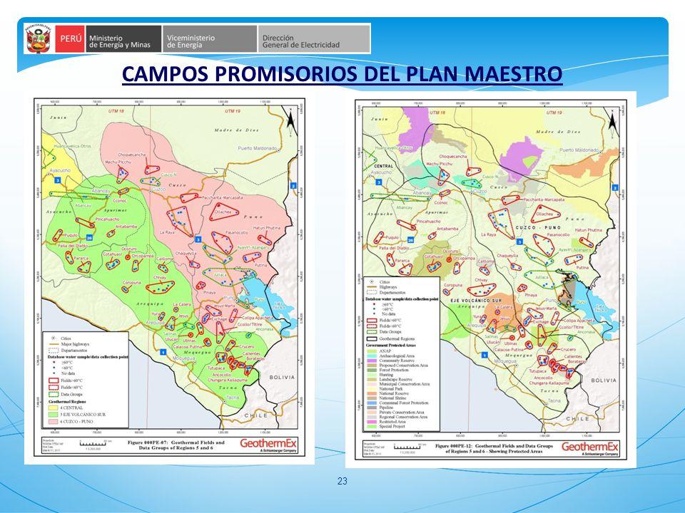 23 CAMPOS PROMISORIOS DEL PLAN MAESTRO
