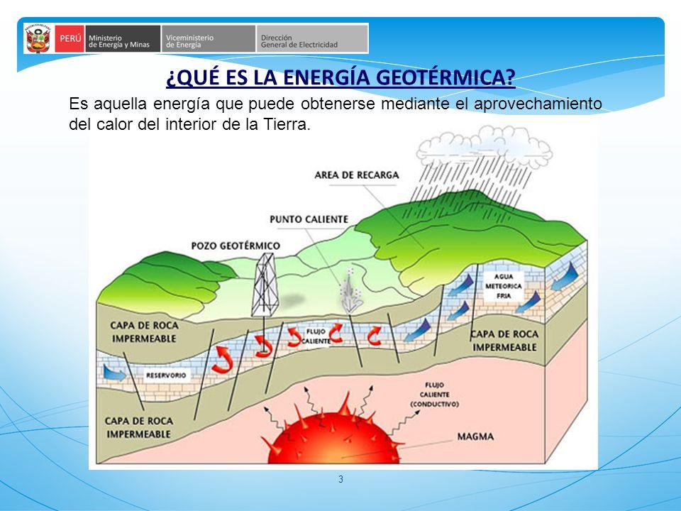 3 Es aquella energía que puede obtenerse mediante el aprovechamiento del calor del interior de la Tierra.
