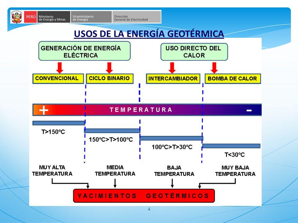 15 OBJETIVOS DEL PLAN MAESTRO Formular la hoja de ruta del desarrollo de la energía geotérmica en el Perú.