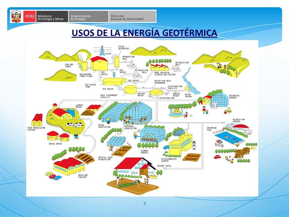16 CONTENIDO DEL PLAN MAESTRO 1.ESTADO ACTUAL Y TAREAS PARA EL DESARROLLO GEOTÉRMICO EL SECTOR ENERGÍA.