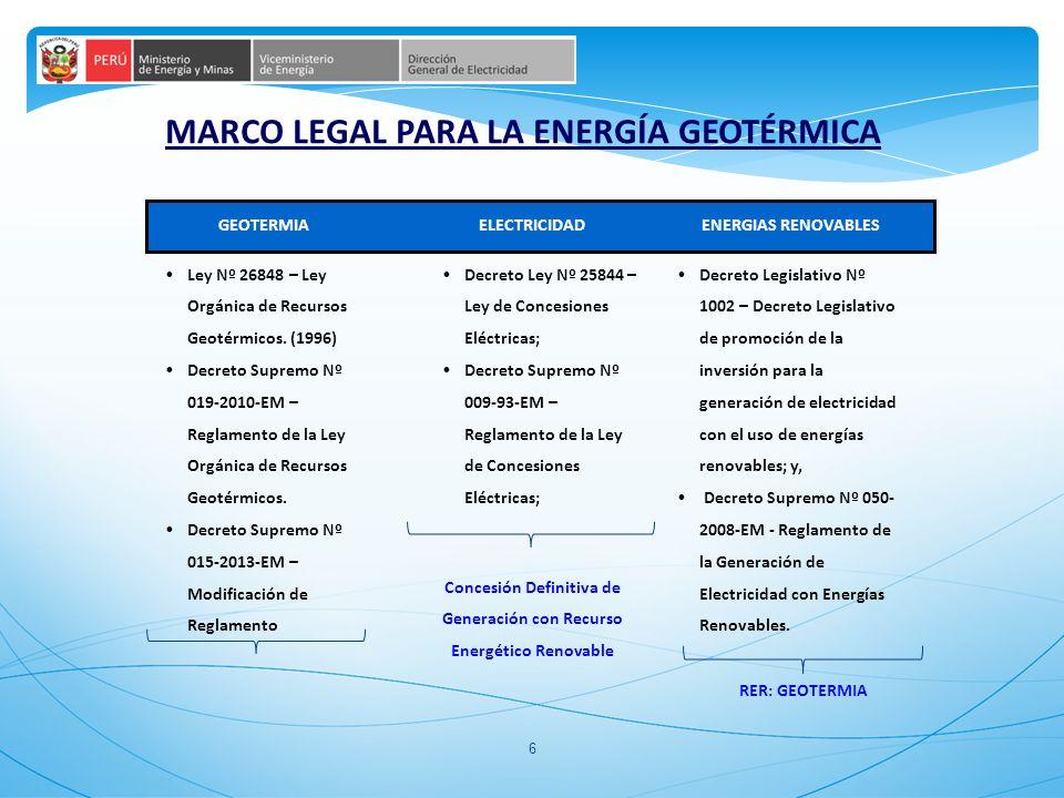 6 Ley Nº 26848 – Ley Orgánica de Recursos Geotérmicos.