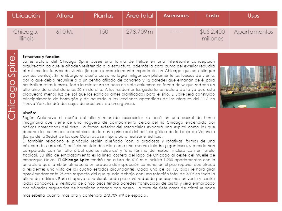 UbicaciónAlturaPlantasÁrea totalAscensoresCostoUsos Dubai618 M120, 5 subterráneas 150,970 m²-----------Apartamentos Pentominium.