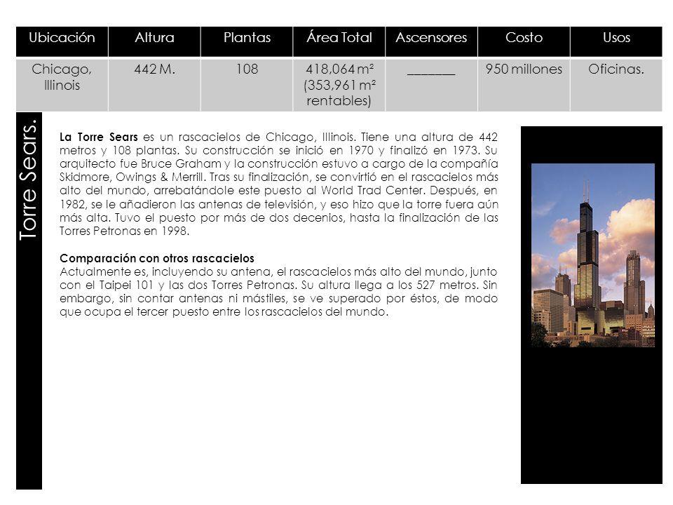 UbicaciónAlturaPlantasÁrea TotalAscensoresCostoUsos Chicago, Illinois 442 M.108418,064 m² (353,961 m² rentables) _______950 millonesOficinas. Torre Se