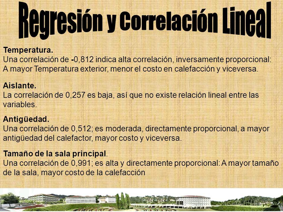 Temperatura. Una correlación de -0,812 indica alta correlación, inversamente proporcional: A mayor Temperatura exterior, menor el costo en calefacción