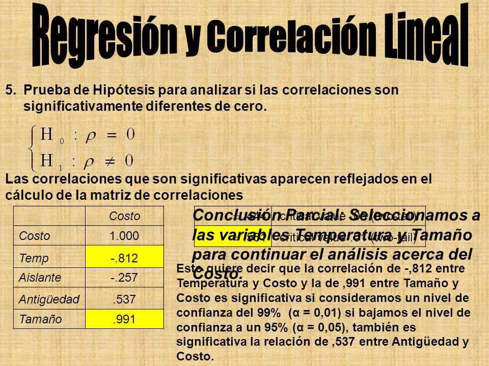 5.Prueba de Hipótesis para analizar si las correlaciones son significativamente diferentes de cero. Las correlaciones que son significativas aparecen