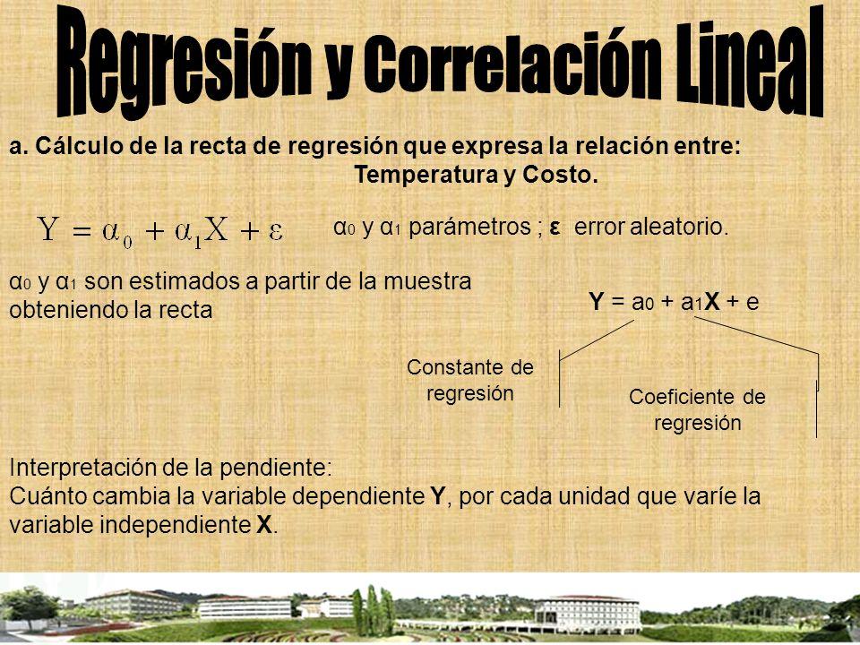 a. Cálculo de la recta de regresión que expresa la relación entre: Temperatura y Costo. α 0 y α 1 parámetros ; ε error aleatorio. α 0 y α 1 son estima