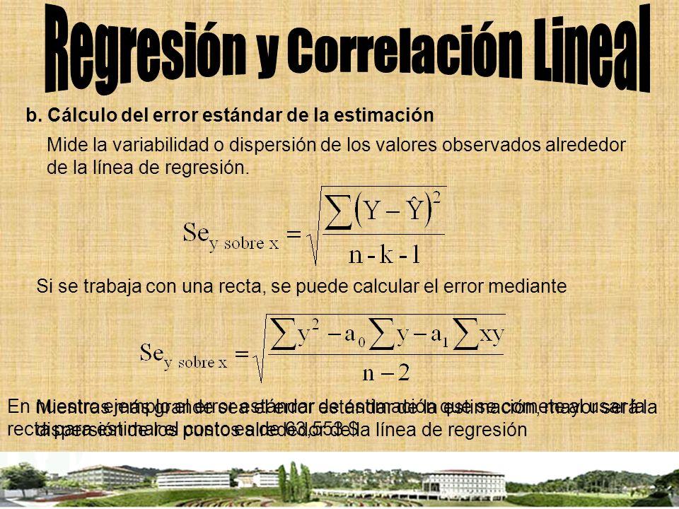 b. Cálculo del error estándar de la estimación Mide la variabilidad o dispersión de los valores observados alrededor de la línea de regresión. Si se t