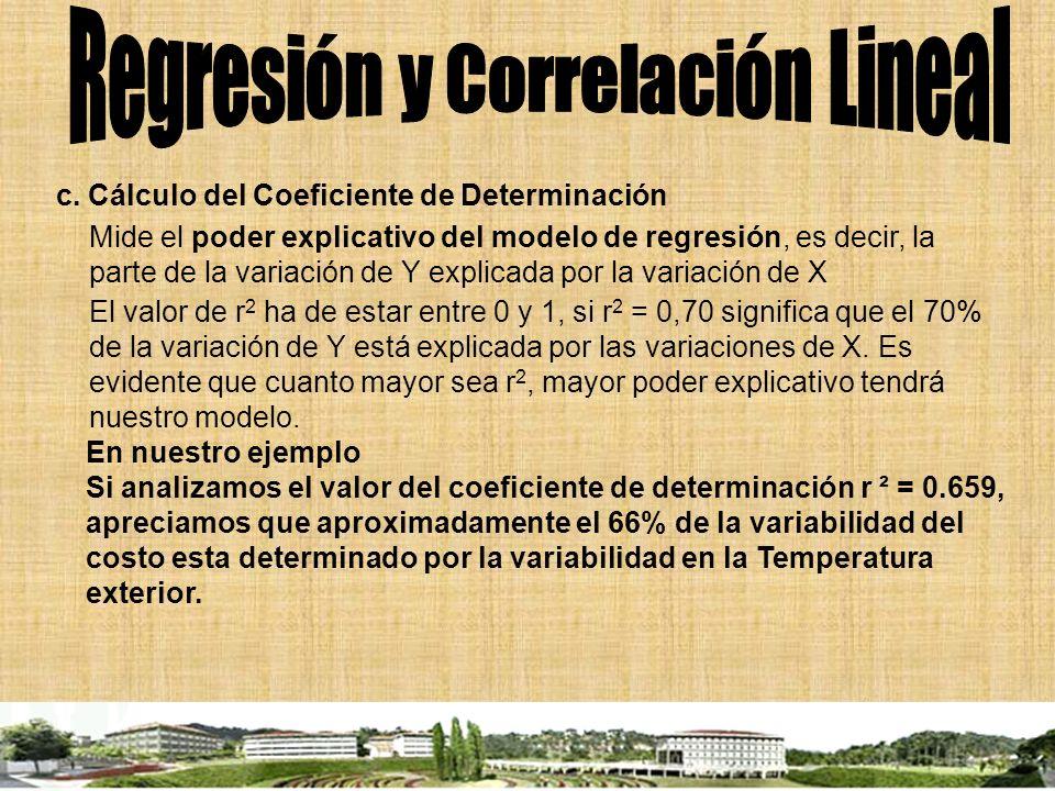 c. Cálculo del Coeficiente de Determinación Mide el poder explicativo del modelo de regresión, es decir, la parte de la variación de Y explicada por l
