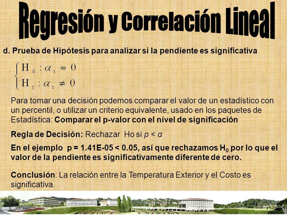d. Prueba de Hipótesis para analizar si la pendiente es significativa Para tomar una decisión podemos comparar el valor de un estadístico con un perce