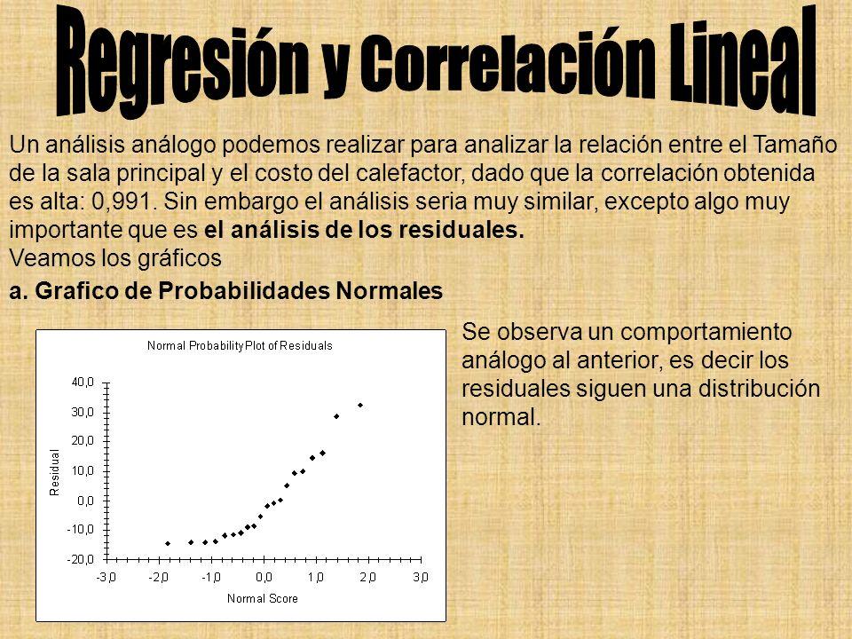 Un análisis análogo podemos realizar para analizar la relación entre el Tamaño de la sala principal y el costo del calefactor, dado que la correlación
