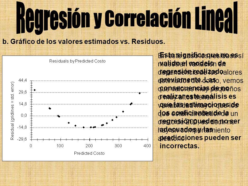 b. Gráfico de los valores estimados vs. Residuos. En este caso los residuos sí muestran variación en dependencia de los valores estimados del costo, v