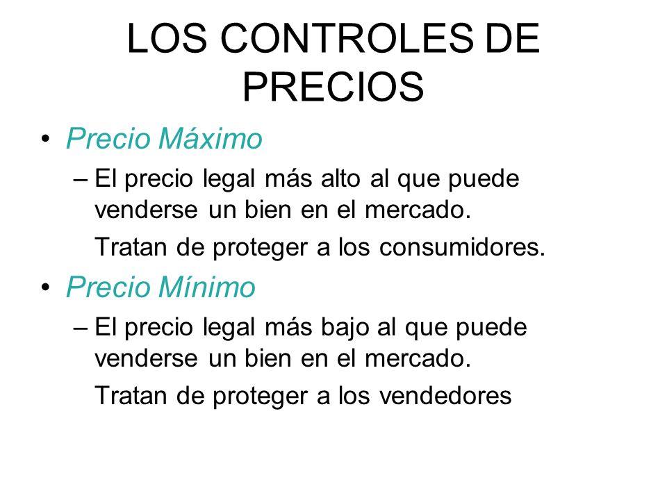 LOS CONTROLES DE PRECIOS Precio Máximo –El precio legal más alto al que puede venderse un bien en el mercado. Tratan de proteger a los consumidores. P