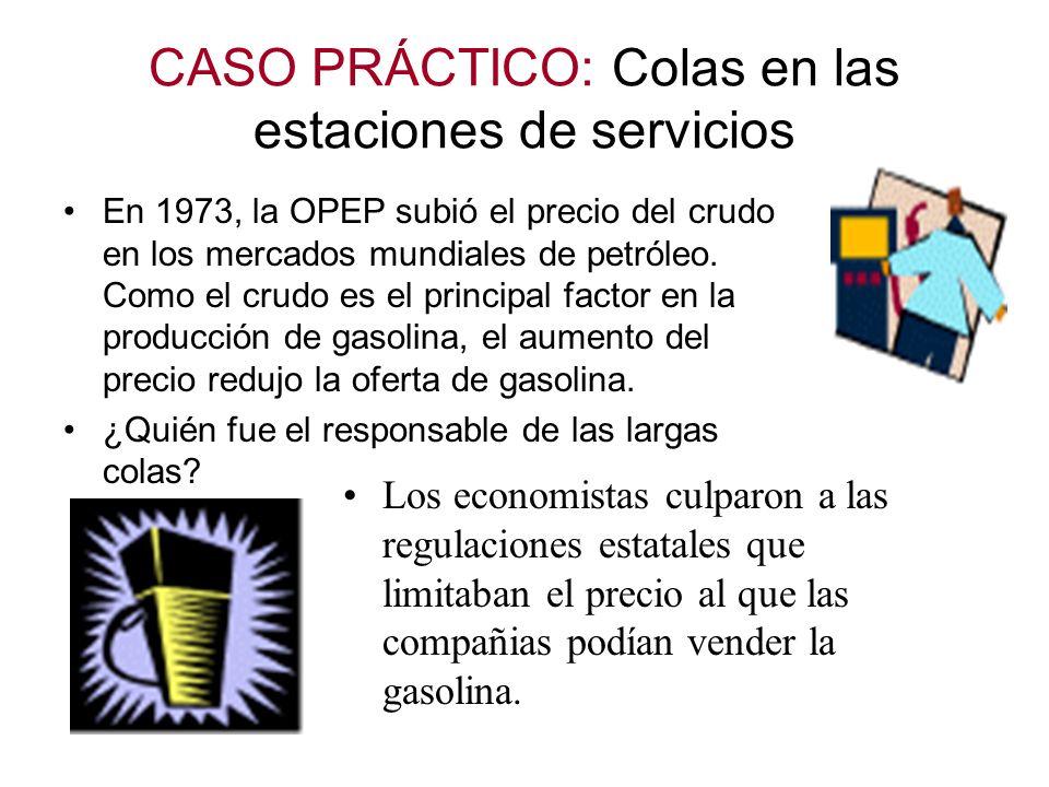 Figura 2 El mercado de la gasolina con un precio máximo Copyright©2003 Southwestern/Thomson Learning (a) El precio máximo de la gasolina no es relevante Cantidad de gasolina 0 Precio 1.