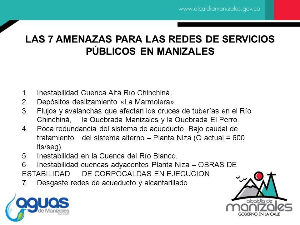 1.Inestabilidad Cuenca Alta Río Chinchiná.2.Depósitos deslizamiento «La Marmolera».