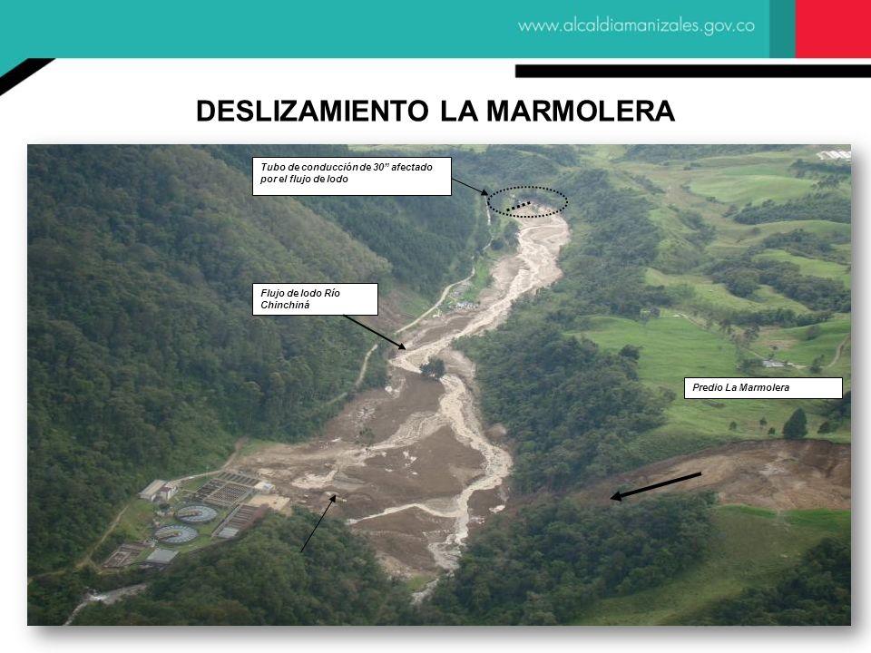 Predio La Marmolera Tubo de conducción de 30 afectado por el flujo de lodo Flujo de lodo Río Chinchiná DESLIZAMIENTO LA MARMOLERA