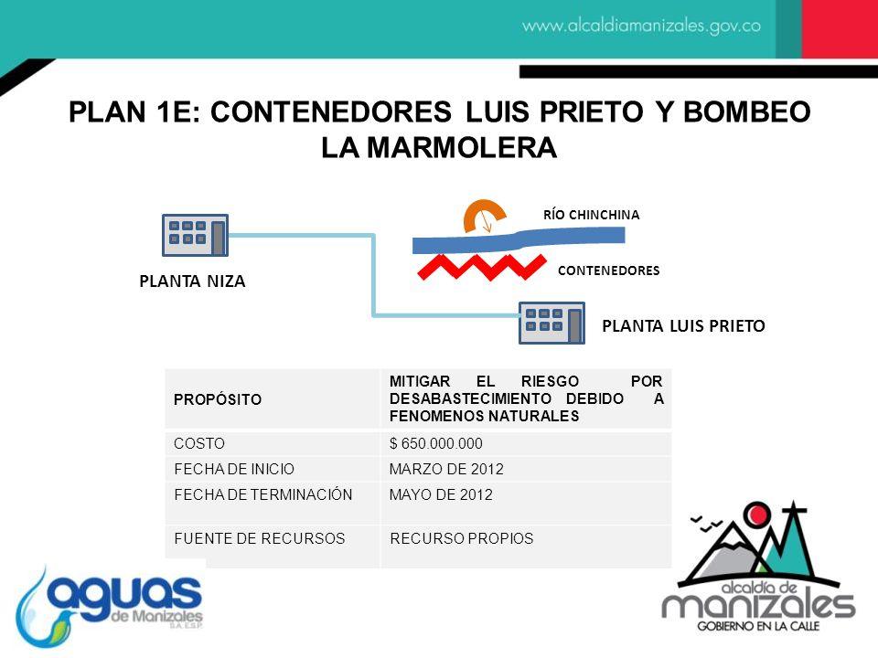 PROPÓSITO MITIGAR EL RIESGO POR DESABASTECIMIENTO DEBIDO A FENOMENOS NATURALES COSTO$ 650.000.000 FECHA DE INICIOMARZO DE 2012 FECHA DE TERMINACIÓNMAYO DE 2012 FUENTE DE RECURSOSRECURSO PROPIOS PLAN 1E: CONTENEDORES LUIS PRIETO Y BOMBEO LA MARMOLERA PLANTA LUIS PRIETO RÍO CHINCHINA PLANTA NIZA CONTENEDORES