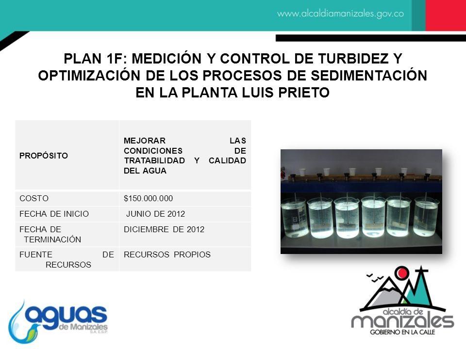PROPÓSITO MEJORAR LAS CONDICIONES DE TRATABILIDAD Y CALIDAD DEL AGUA COSTO$150.000.000 FECHA DE INICIO JUNIO DE 2012 FECHA DE TERMINACIÓN DICIEMBRE DE 2012 FUENTE DE RECURSOS RECURSOS PROPIOS PLAN 1F: MEDICIÓN Y CONTROL DE TURBIDEZ Y OPTIMIZACIÓN DE LOS PROCESOS DE SEDIMENTACIÓN EN LA PLANTA LUIS PRIETO