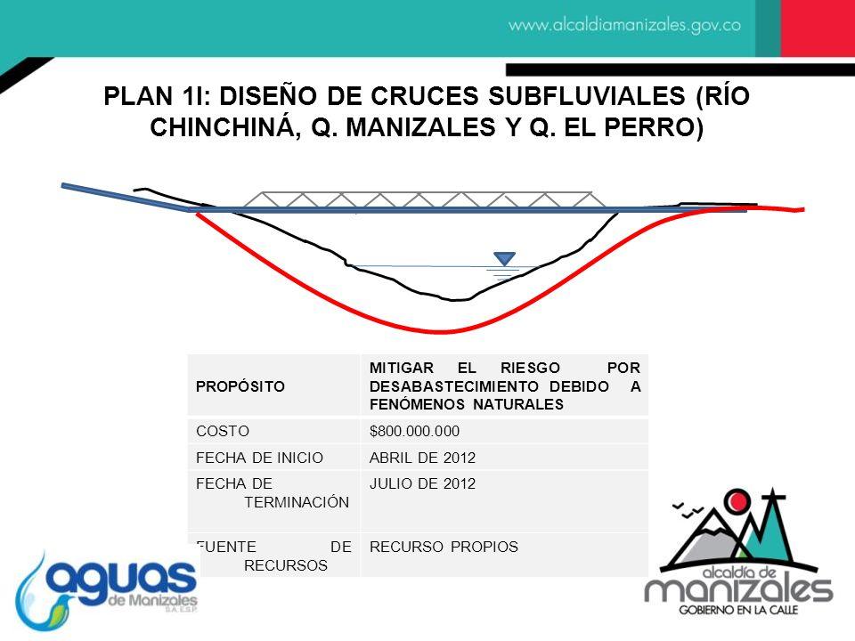 PROPÓSITO MITIGAR EL RIESGO POR DESABASTECIMIENTO DEBIDO A FENÓMENOS NATURALES COSTO$800.000.000 FECHA DE INICIOABRIL DE 2012 FECHA DE TERMINACIÓN JULIO DE 2012 FUENTE DE RECURSOS RECURSO PROPIOS PLAN 1I: DISEÑO DE CRUCES SUBFLUVIALES (RÍO CHINCHINÁ, Q.