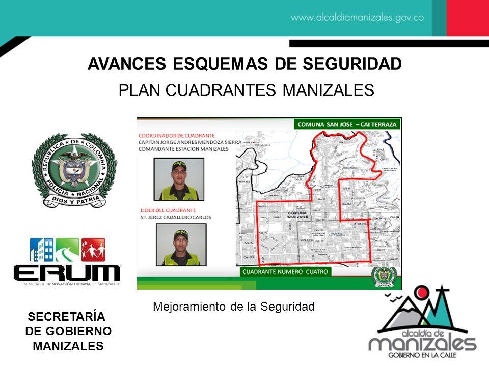 AVANCES ESQUEMAS DE SEGURIDAD PLAN CUADRANTES MANIZALES SECRETARÍA DE GOBIERNO MANIZALES Mejoramiento de la Seguridad