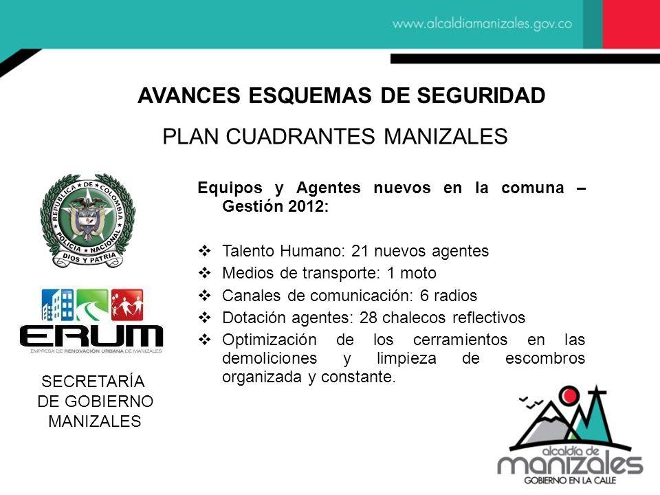 AVANCES ESQUEMAS DE SEGURIDAD PLAN CUADRANTES MANIZALES Equipos y Agentes nuevos en la comuna – Gestión 2012: Talento Humano: 21 nuevos agentes Medios