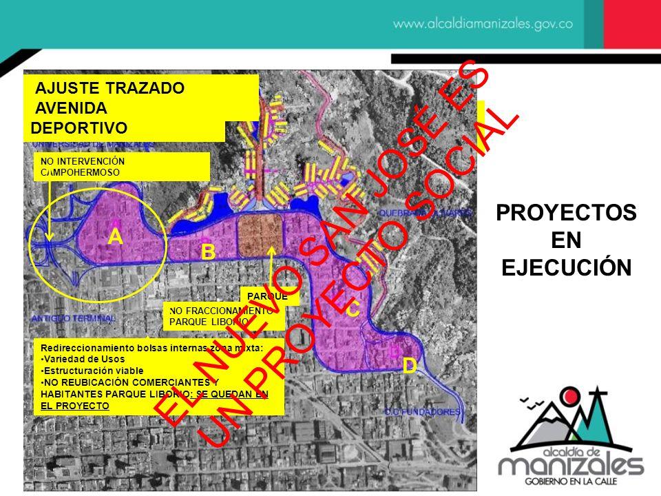 PROYECTOS EN EJECUCIÓN TRAZADO ANTIGUO AVENIDA FRACCIONAMIENTO PARQUE LIBORIO INTERVENCIÓN CAMPOHERMOSO PROYECTO AVANZADA Prioridad la Vivienda, 380 Apartamentos este año ZONA MIXTA Y PARQUE RECREO- DEPORTIVO PARQUE A B C D Redireccionamiento bolsas internas zona mixta: Variedad de Usos Estructuración viable NO REUBICACIÓN COMERCIANTES Y HABITANTES PARQUE LIBORIO: SE QUEDAN EN EL PROYECTO AJUSTE TRAZADO AVENIDA NO INTERVENCIÓN CAMPOHERMOSO NO FRACCIONAMIENTO PARQUE LIBORIO E L N U E V O S A N J O S É E S U N P R O Y E C T O S O C I A L