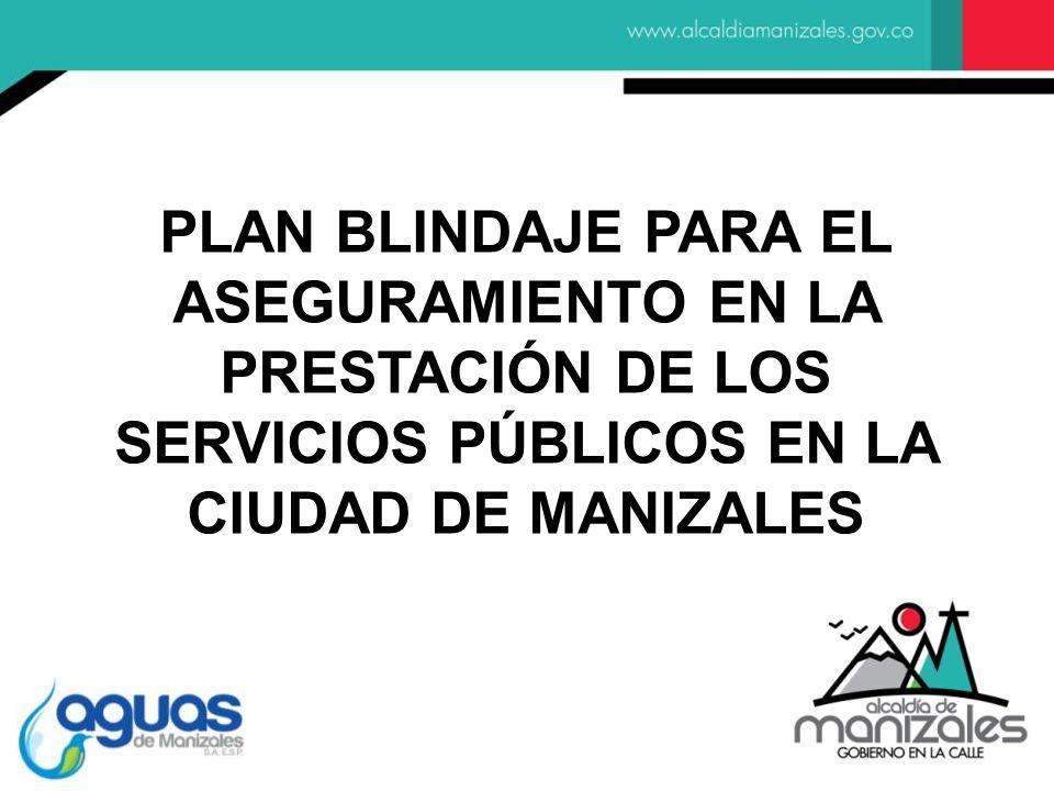 PLAN 1: Corto Plazo PLAN 2: Mediano Plazo PLAN 3: Largo Plazo PLANES DE CONTINGENCIA