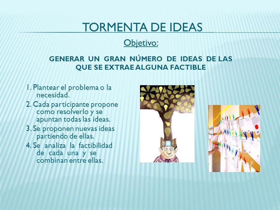 TORMENTA DE IDEAS 1. Plantear el problema o la necesidad. 2. Cada participante propone como resolverlo y se apuntan todas las ideas. 3. Se proponen nu