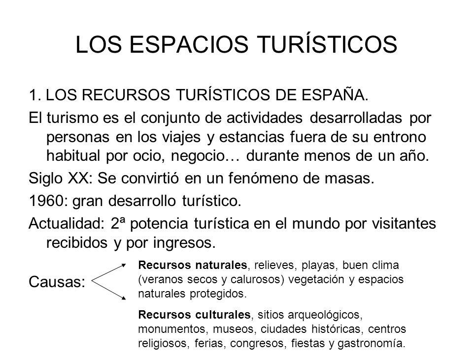 LOS ESPACIOS TURÍSTICOS 1. LOS RECURSOS TURÍSTICOS DE ESPAÑA. El turismo es el conjunto de actividades desarrolladas por personas en los viajes y esta