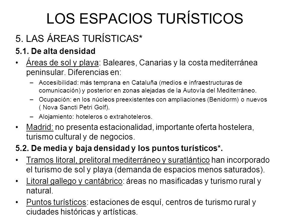 LOS ESPACIOS TURÍSTICOS 5. LAS ÁREAS TURÍSTICAS* 5.1. De alta densidad Áreas de sol y playa: Baleares, Canarias y la costa mediterránea peninsular. Di