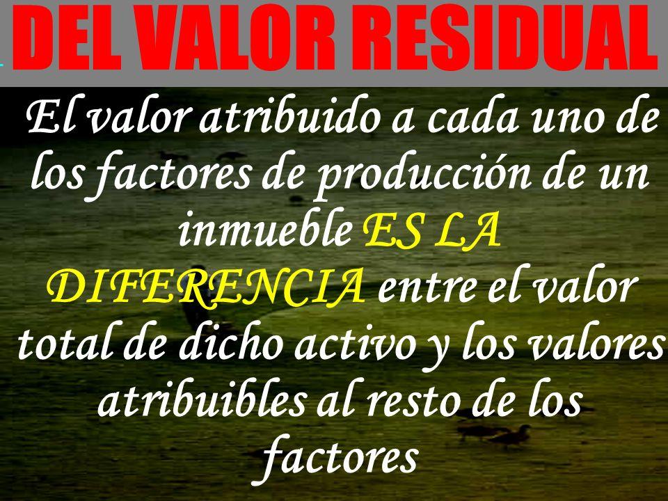 - DEL VALOR RESIDUAL El valor atribuido a cada uno de los factores de producción de un inmueble ES LA DIFERENCIA entre el valor total de dicho activo