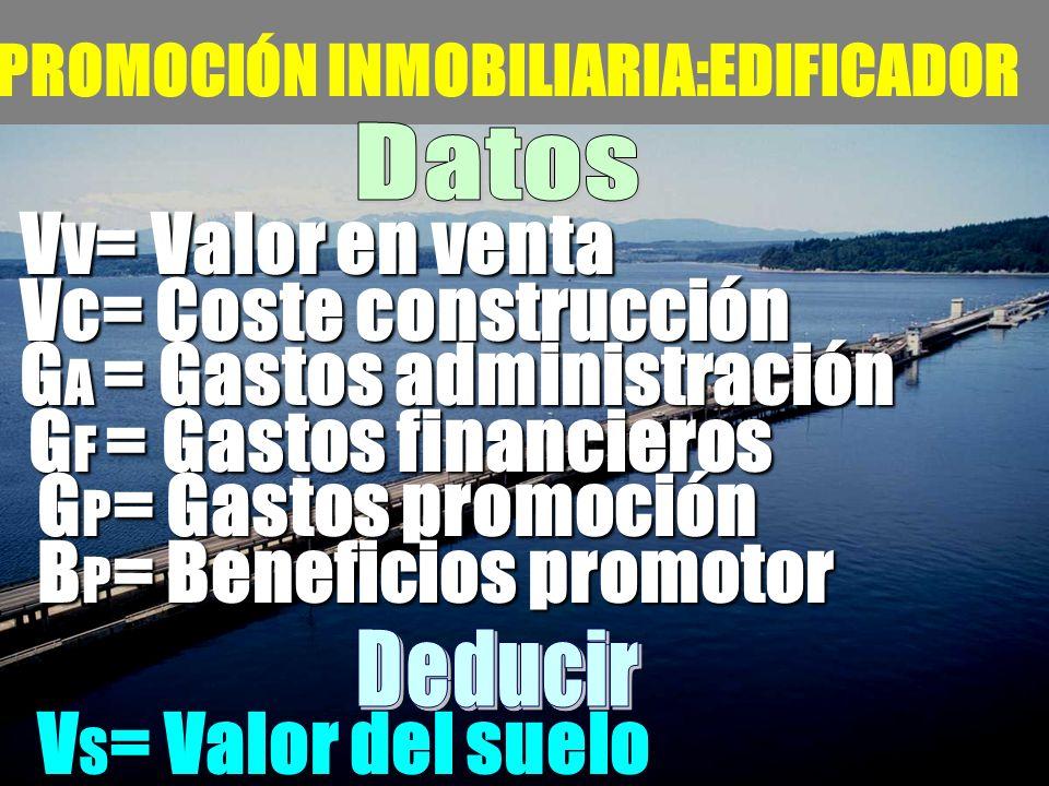 - PROMOCIÓN INMOBILIARIA:EDIFICADOR Vv= Valor en venta Vc= Coste construcción G A = Gastos administración G F = Gastos financieros G P = Gastos promoc