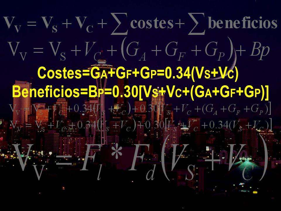 Costes=G A +G F +G P =0.34(V S +V C ) Beneficios=B P =0.30[V S +V C +(G A +G F +G P )]